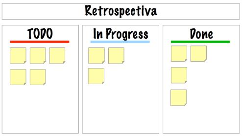 RetrospectiveBoard2_1