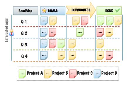 VisualManagement_roadmapboard1