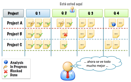 VisualManagement_roadmapboard2