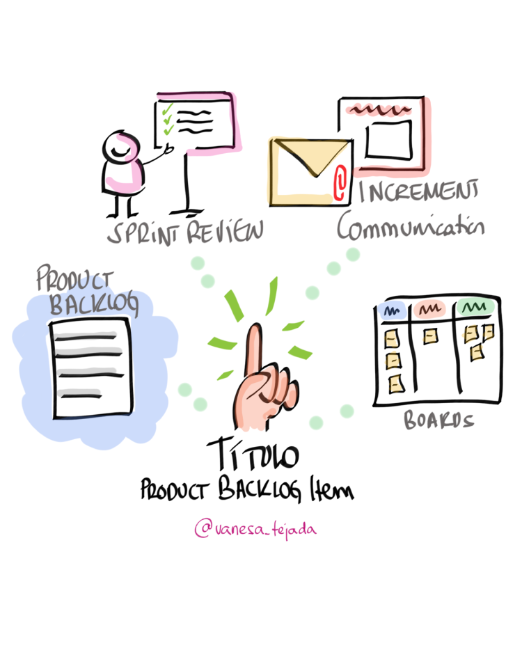 VanesaTejada_ProductBacklogItem