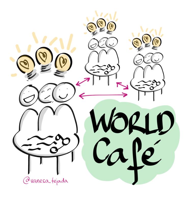 VanesaTejada_WorldCafe.PNG