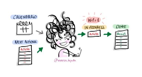 VanesaTejada_ProductividadPersonal_Hacer