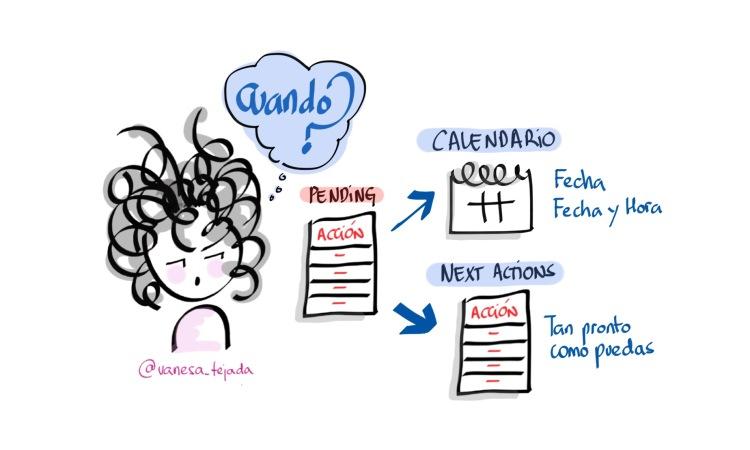 VanesaTejada_ProductividadPersonal_Organizar