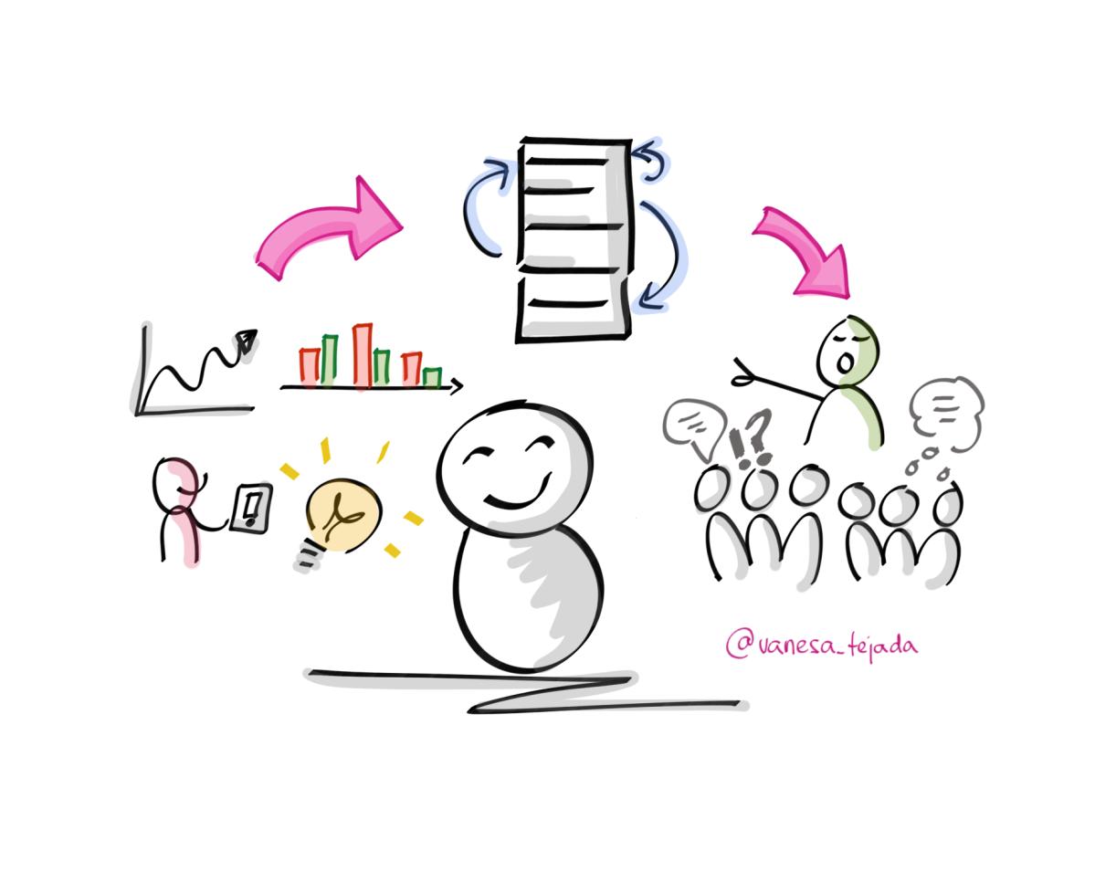 El Product Owner y su capacidad para analizar, priorizar y negociar