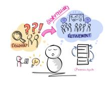 VanesaTejada_ProductOwner_Storytelling