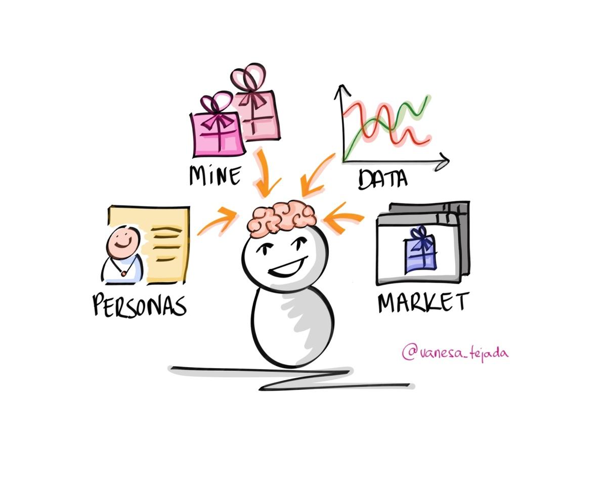 El Product Owner y su conocimiento de dominio