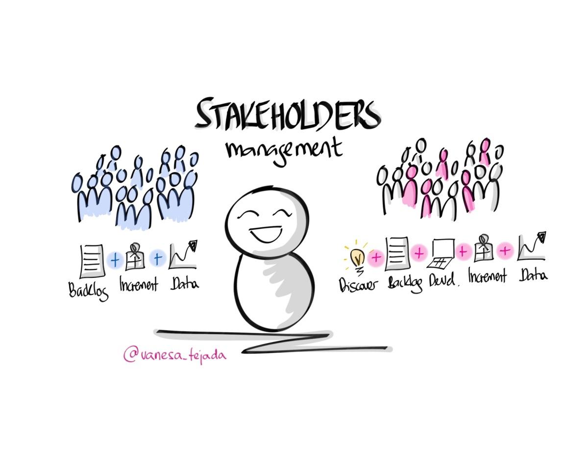 El Product Owner y la gestión de los Stakeholders