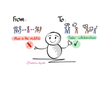 VanesaTejada_ProductOwnerCommunicationFacilitator