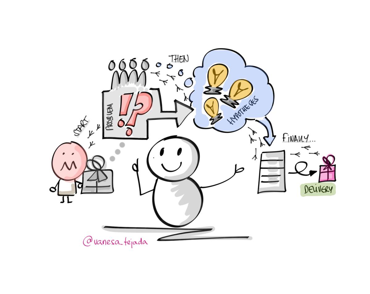 El Product Owner y el rol del facilitador